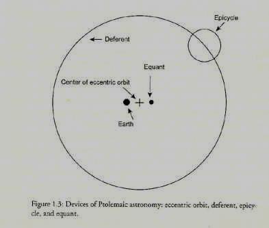 (转载)《标量波理论与科学革命》第二章(附注+配图)