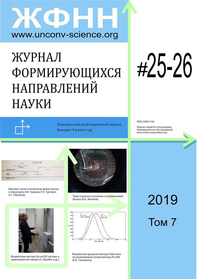 International Journal of Unconventional Science 25-26期,参与的气功论文正式发表。